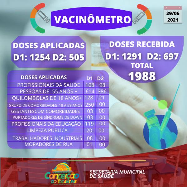 Plano Nacional de vacinação contra a COVID-19
